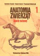 Definicja Anatomia zwierząt cz. 1 słownik