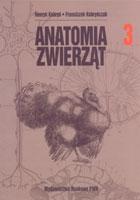 Definicja Anatomia zwierząt cz. 3 słownik