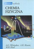 Definicja Chemia fizyczna - krótkie słownik