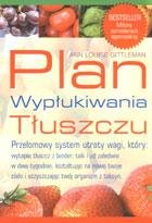 Definicja Plan wypłukiwania tłuszczu słownik