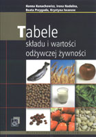 Definicja Tabele składu i wartości słownik